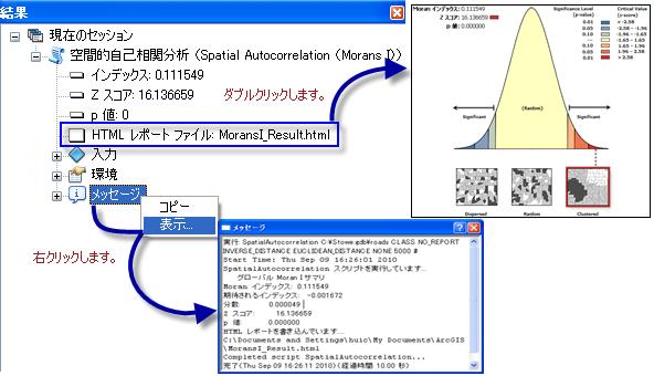 空間的自己相関分析 (Spatial Autocorrelation (Global Moran's I ...
