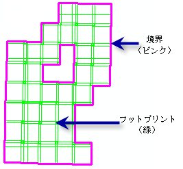 境界線の構築 (Build Boundary)—...