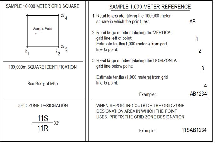 Inserting The Jog Meter Reference Guide Elementhelp Arcgis Desktop