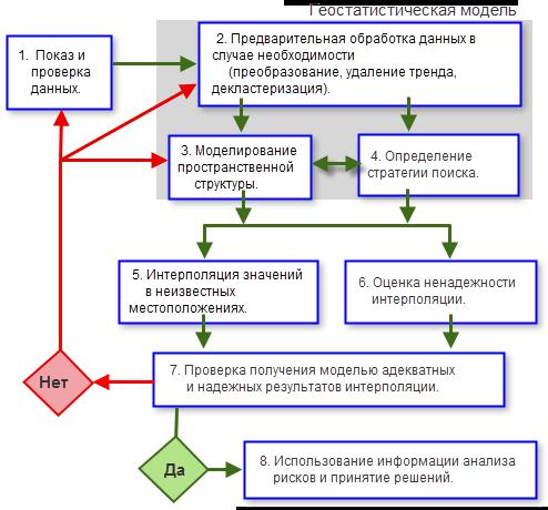 modeli-prostranstvennoy-informatsii