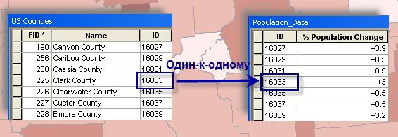 Отображение объектов на основании присоединенных демографических данных (Population)