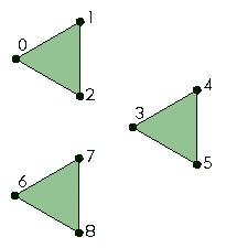 多面体三角形的示例。