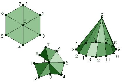 多面体三角扇的示例。
